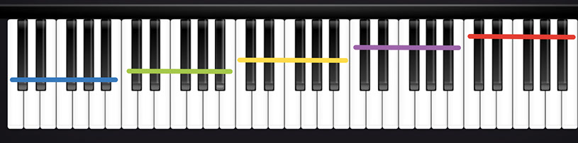 вокальный диапазон